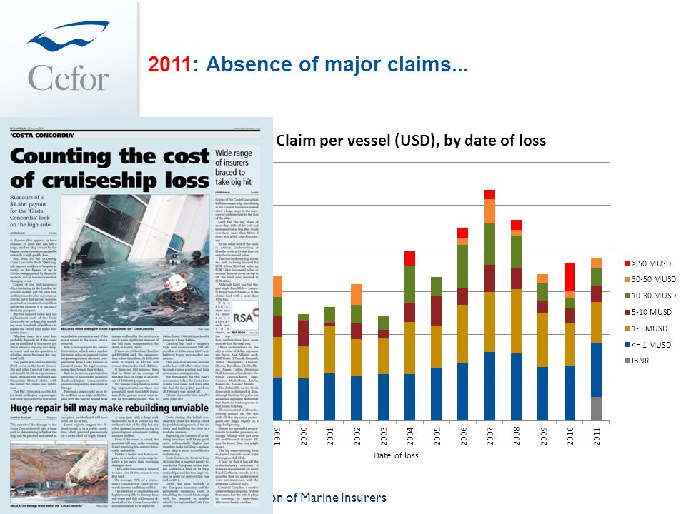 2011: Absence of major claims... The Nordic Association of Marine Insurers