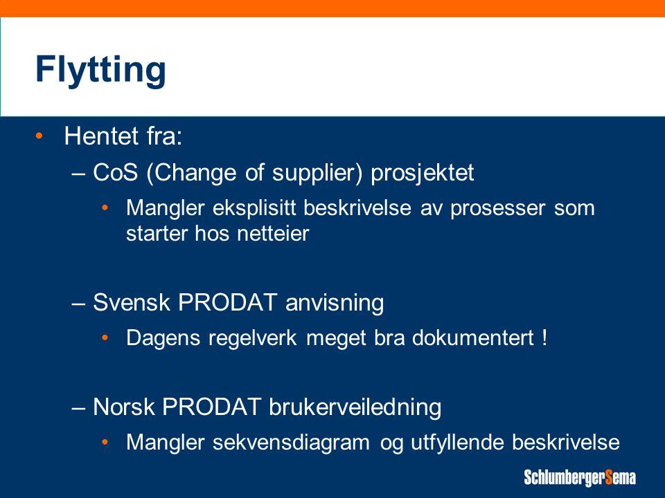 Flytting Hentet fra: –CoS (Change of supplier) prosjektet Mangler eksplisitt beskrivelse av prosesser som starter hos netteier –Svensk PRODAT anvisning Dagens regelverk meget bra dokumentert .