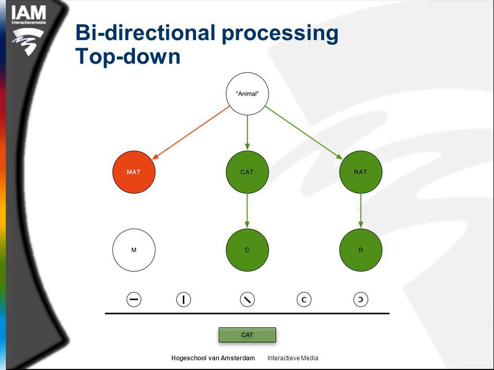Hogeschool van Amsterdam Interactieve Media Bi-directional processing Top-down