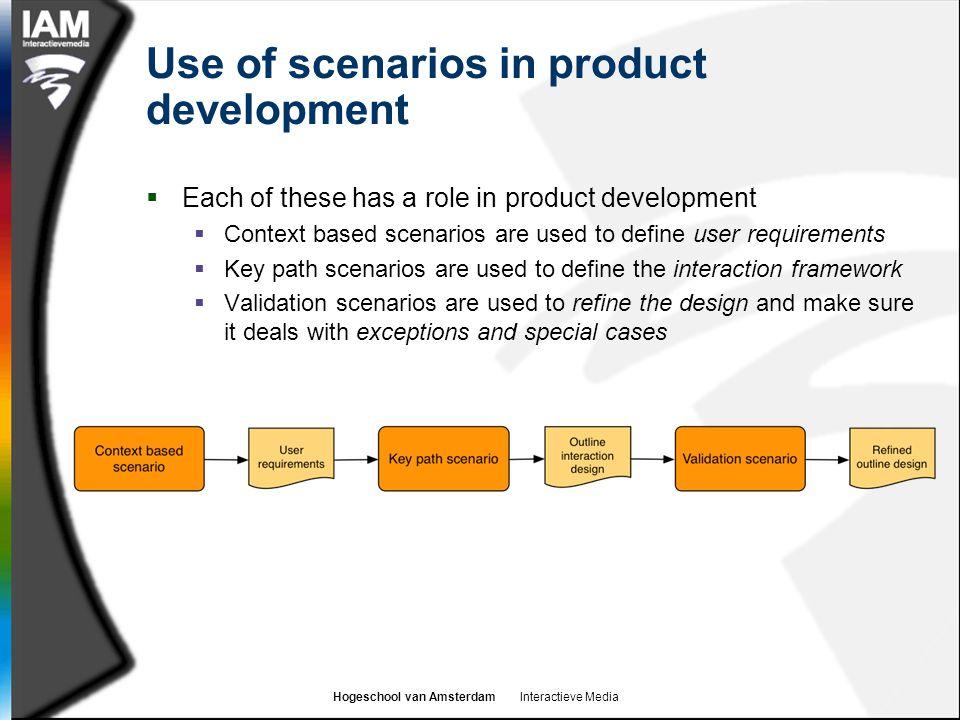 Hogeschool van Amsterdam Interactieve Media Use of scenarios in product development  Each of these has a role in product development  Context based