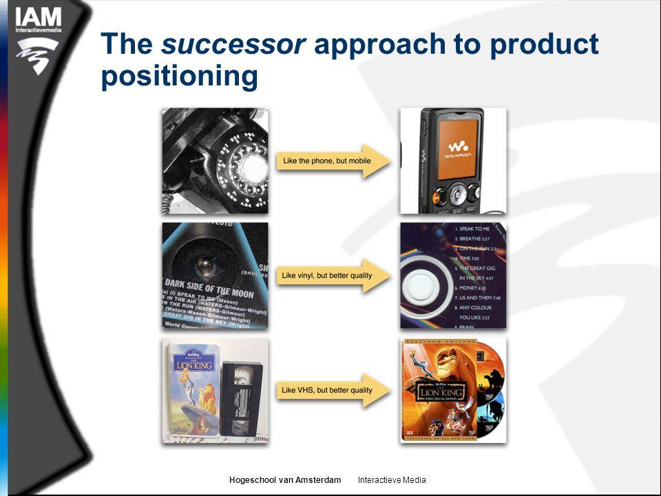 Hogeschool van Amsterdam Interactieve Media The successor approach to product positioning