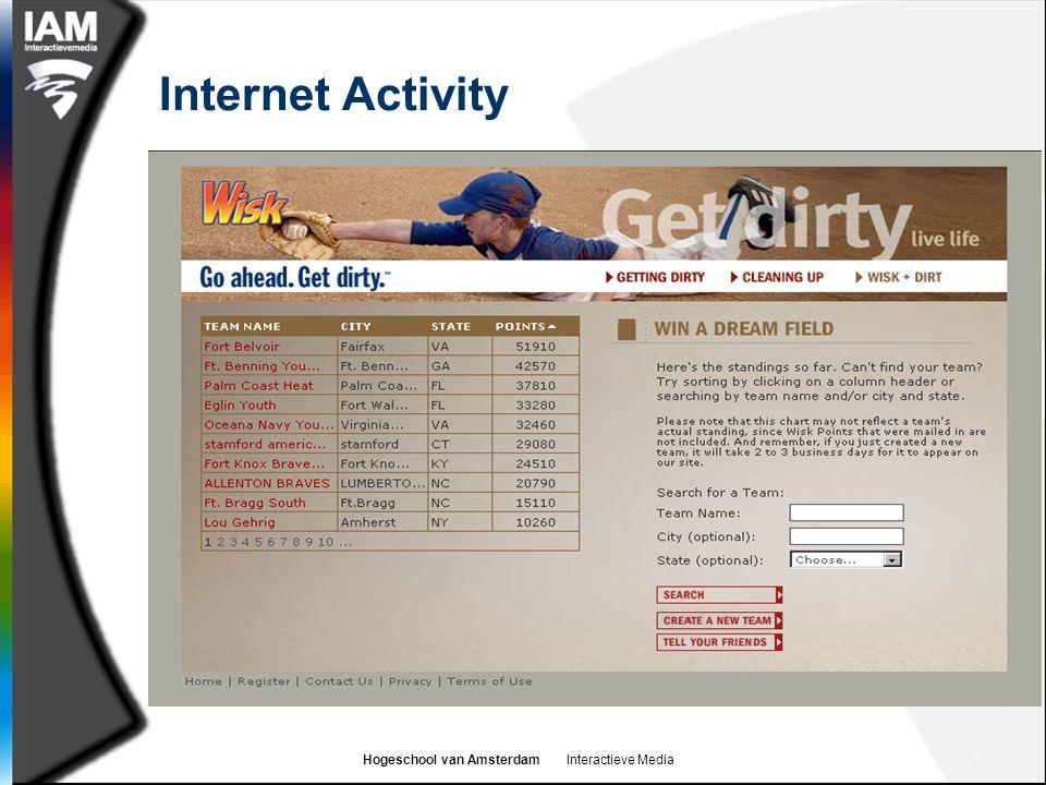 Hogeschool van Amsterdam Interactieve Media Internet Activity