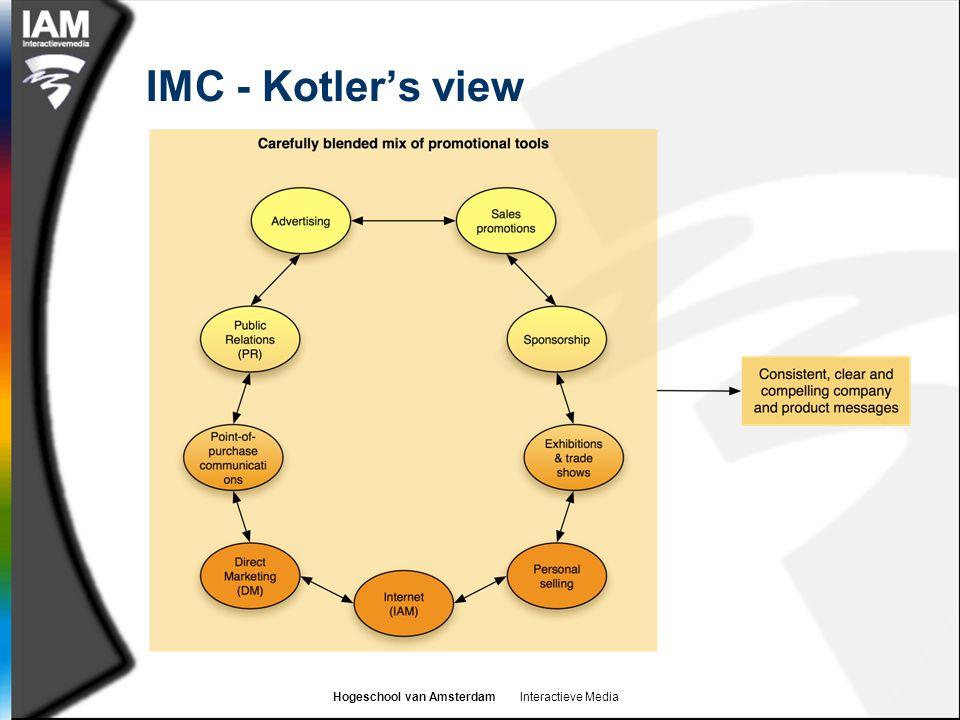 Hogeschool van Amsterdam Interactieve Media IMC - Kotler's view
