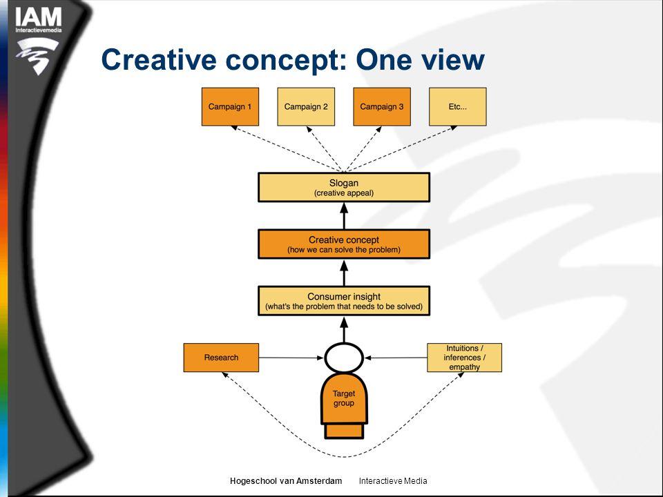 Hogeschool van Amsterdam Interactieve Media Creative concept: One view