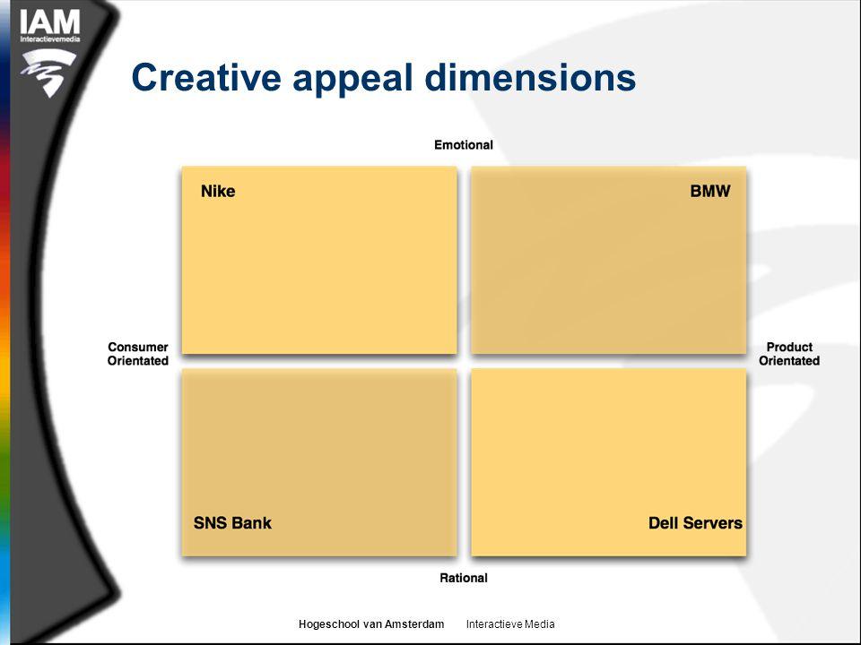 Hogeschool van Amsterdam Interactieve Media Creative appeal dimensions