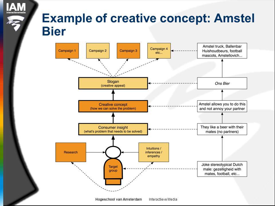 Hogeschool van Amsterdam Interactieve Media Example of creative concept: Amstel Bier