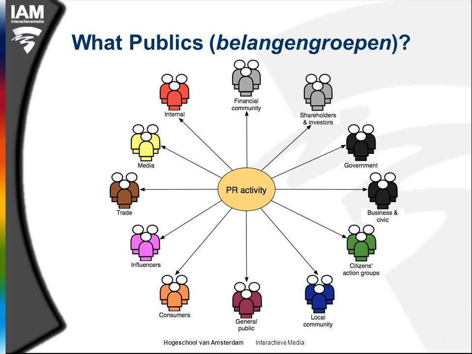 Hogeschool van Amsterdam Interactieve Media What Publics (belangengroepen)