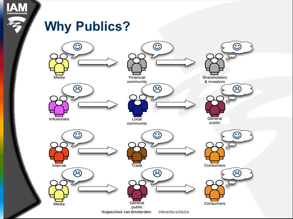 Hogeschool van Amsterdam Interactieve Media Why Publics