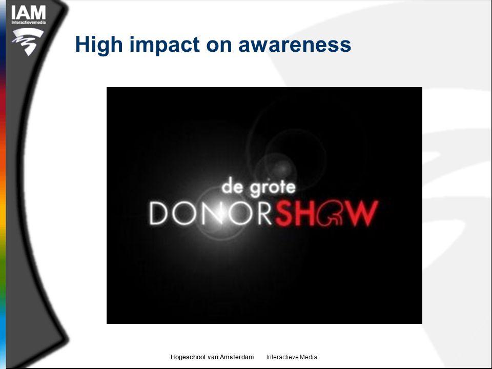 Hogeschool van Amsterdam Interactieve Media High impact on awareness