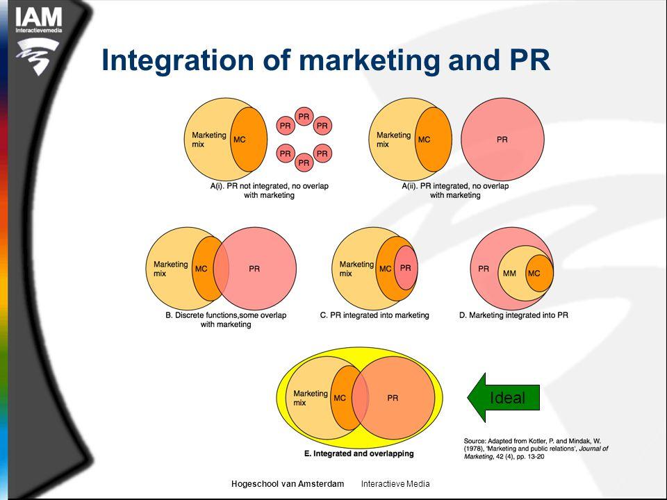 Hogeschool van Amsterdam Interactieve Media Integration of marketing and PR Ideal