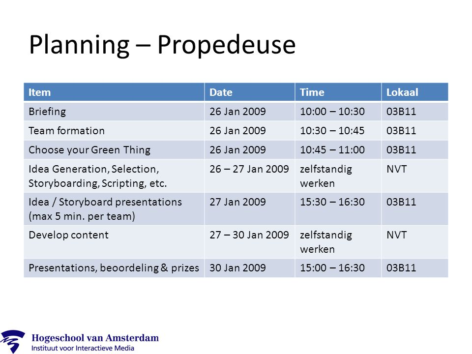 Planning – Propedeuse ItemDateTimeLokaal Briefing26 Jan 200910:00 – 10:3003B11 Team formation26 Jan 200910:30 – 10:4503B11 Choose your Green Thing26 Jan 200910:45 – 11:0003B11 Idea Generation, Selection, Storyboarding, Scripting, etc.