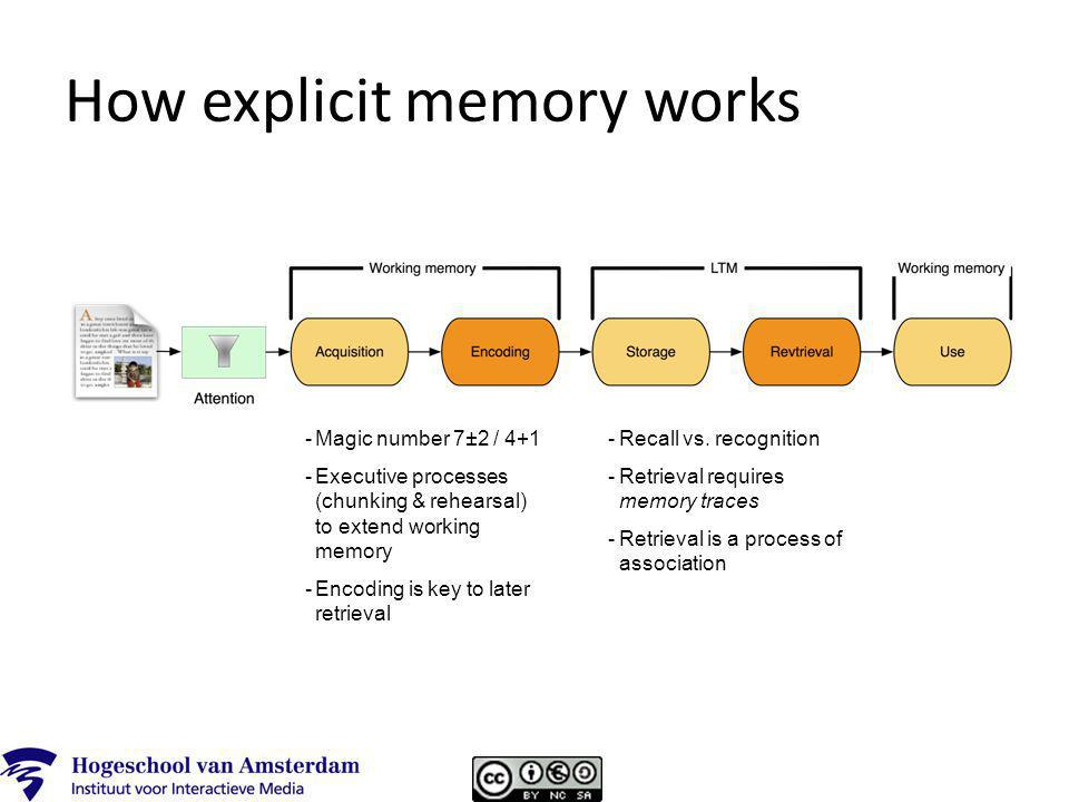 How explicit memory works -Magic number 7±2 / 4+1 -Executive processes (chunking & rehearsal) to extend working memory -Encoding is key to later retrieval -Recall vs.