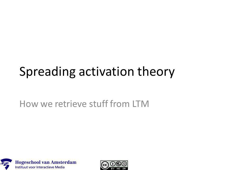 Spreading activation theory How we retrieve stuff from LTM