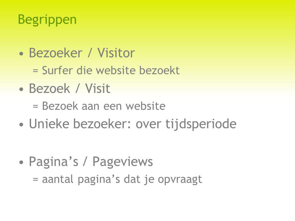Bezoeker / Visitor = Surfer die website bezoekt Bezoek / Visit = Bezoek aan een website Unieke bezoeker: over tijdsperiode Pagina's / Pageviews = aantal pagina's dat je opvraagt Begrippen