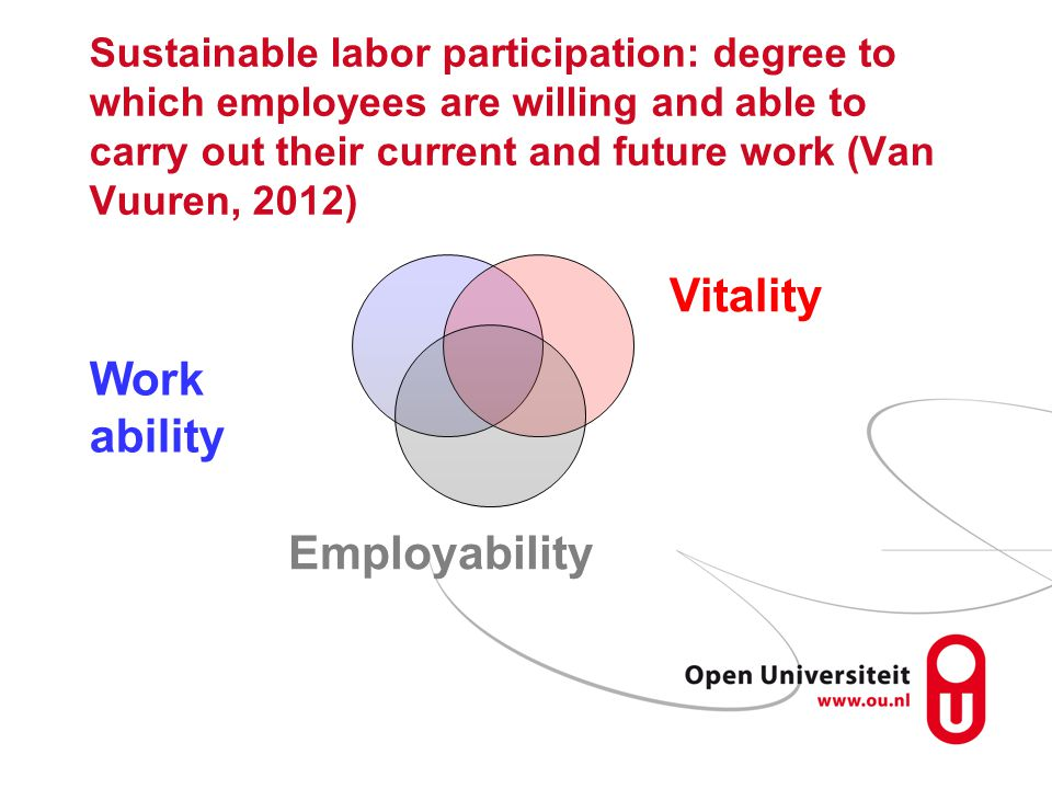 Sustainable labor participation: degree to which employees are willing and able to carry out their current and future work (Van Vuuren, 2012) Work abi