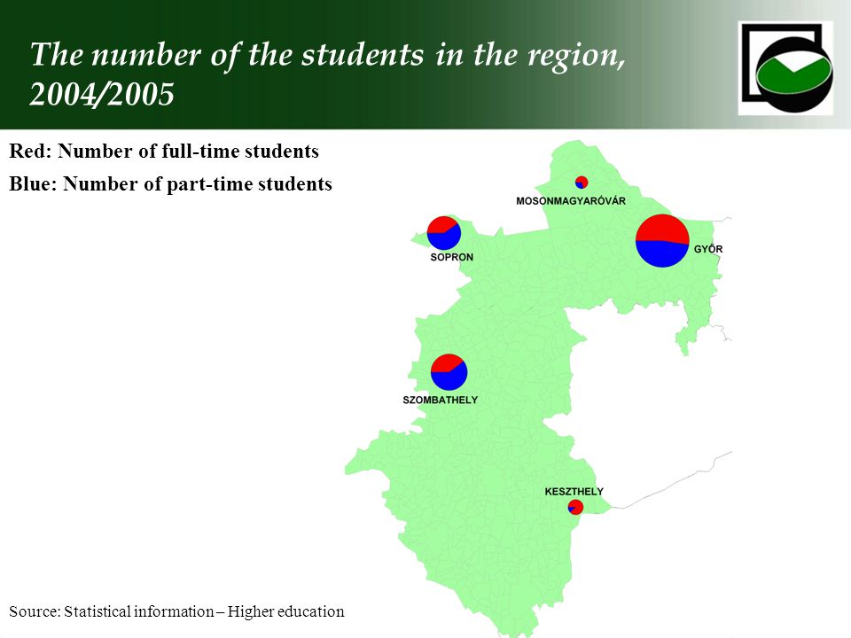 The number of the students in the region, 2004/2005 Source: Statistical information – Higher education Red: Number of full-time students Blue: Number of part-time students