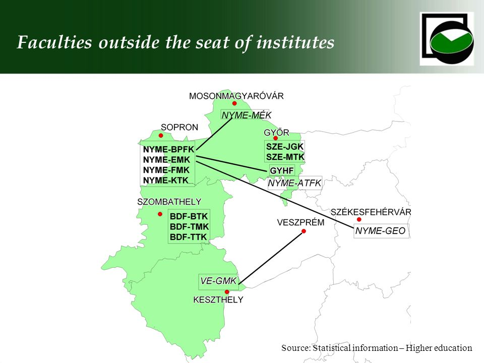 Faculties outside the seat of institutes Source: Statistical information – Higher education