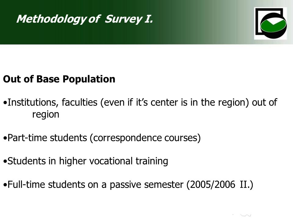 Methodology of Survey I.