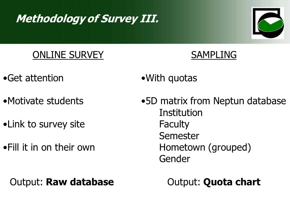 Raw database 10-15 % of the base population Additional survey to fill chart-gaps using questioners Simple random sampling in too crowded cells Methodology of Survey III.