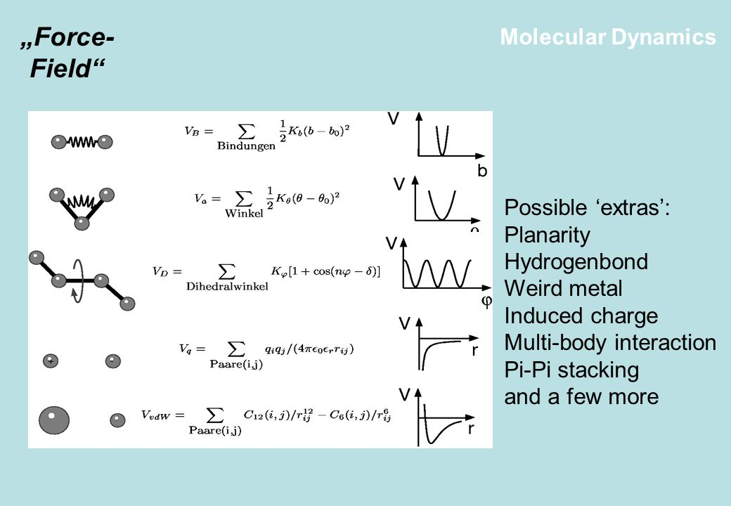 "Molecular Dynamics ""Force- Field Possible 'extras': Planarity Hydrogenbond Weird metal Induced charge Multi-body interaction Pi-Pi stacking and a few more"