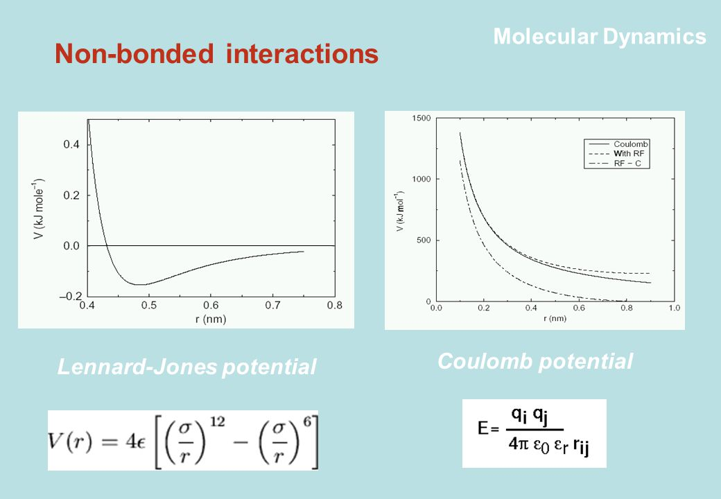 Molecular Dynamics Non-bonded interactions Lennard-Jones potential Coulomb potential