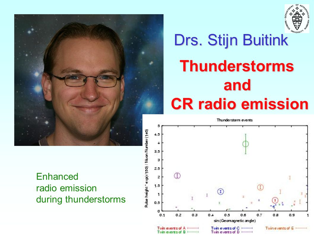 Drs. Stijn Buitink Thunderstormsand CR radio emission Enhanced radio emission during thunderstorms