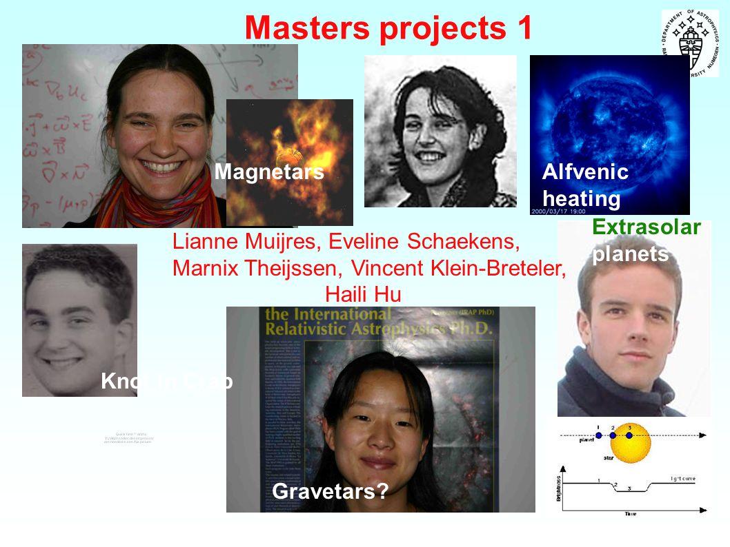 Masters projects 1 Lianne Muijres, Eveline Schaekens, Marnix Theijssen, Vincent Klein-Breteler, Haili Hu Magnetars Knot in Crab Gravetars.