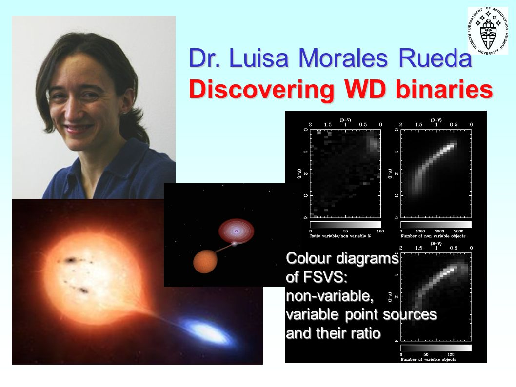Dr. Luisa Morales Rueda Discovering WD binaries Colour diagrams of FSVS: non-variable, variable point sources and their ratio
