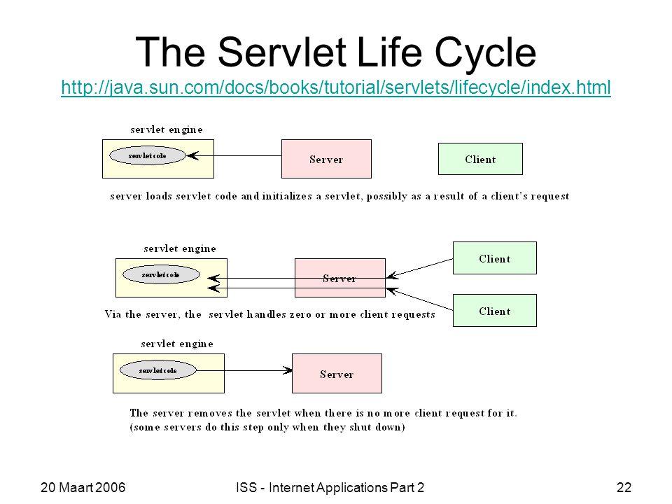 20 Maart 2006ISS - Internet Applications Part 222 The Servlet Life Cycle http://java.sun.com/docs/books/tutorial/servlets/lifecycle/index.html http://