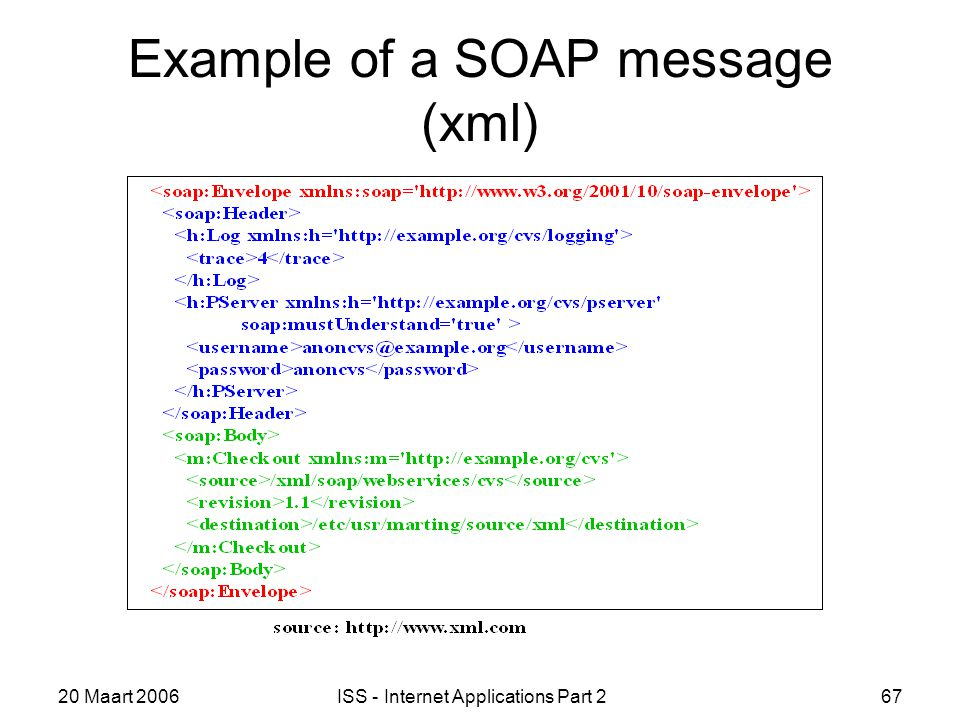 20 Maart 2006ISS - Internet Applications Part 267 Example of a SOAP message (xml)