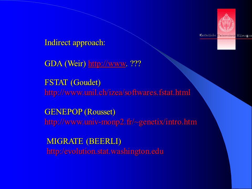 Indirect approach: GDA (Weir) http://www. ??.
