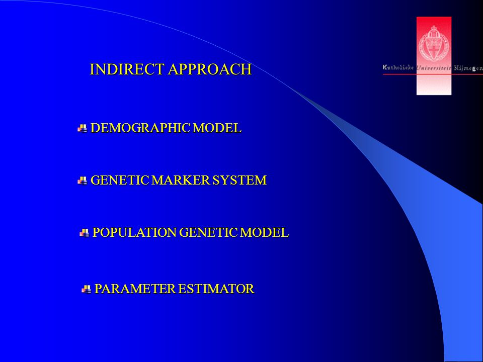 INDIRECT APPROACH DEMOGRAPHIC MODEL DEMOGRAPHIC MODEL GENETIC MARKER SYSTEM GENETIC MARKER SYSTEM POPULATION GENETIC MODEL POPULATION GENETIC MODEL PARAMETER ESTIMATOR PARAMETER ESTIMATOR