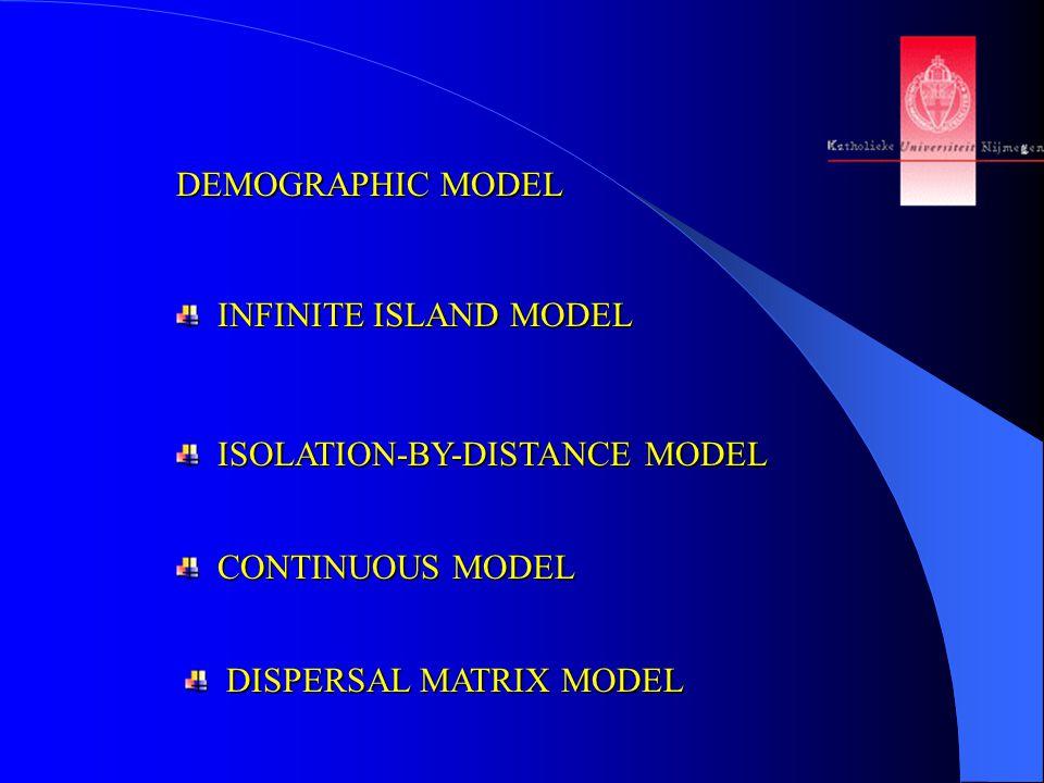 DEMOGRAPHIC MODEL INFINITE ISLAND MODEL INFINITE ISLAND MODEL ISOLATION-BY-DISTANCE MODEL ISOLATION-BY-DISTANCE MODEL CONTINUOUS MODEL CONTINUOUS MODEL DISPERSAL MATRIX MODEL DISPERSAL MATRIX MODEL