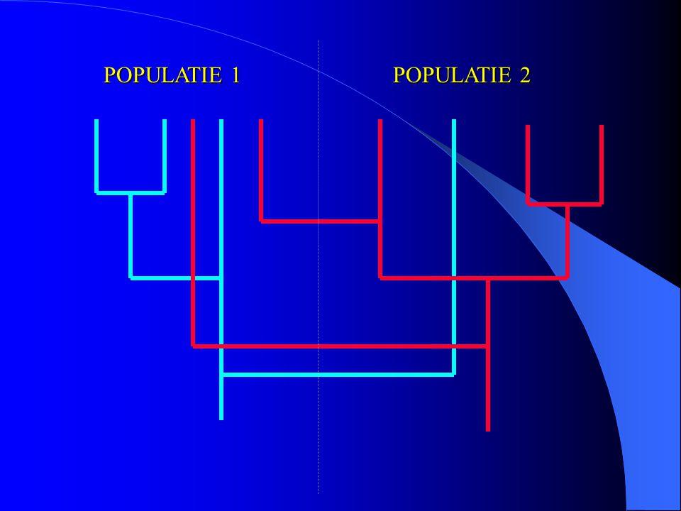 POPULATIE 1 POPULATIE 2