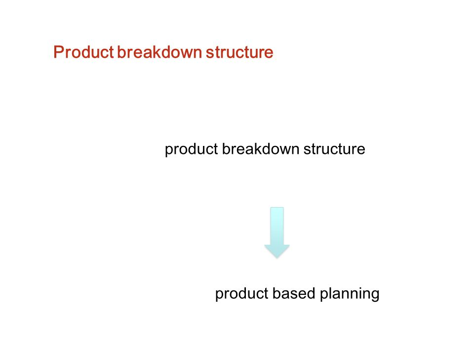 Product breakdown structure product breakdown structure product based planning