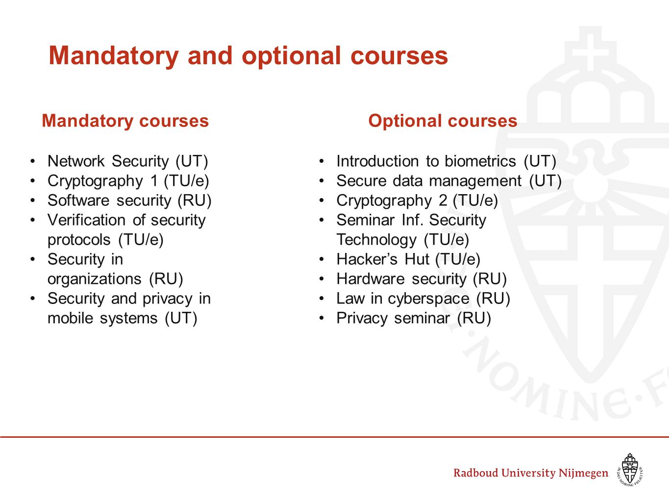 Mandatory and optional courses Mandatory courses Network Security (UT) Cryptography 1 (TU/e) Software security (RU) Verification of security protocols