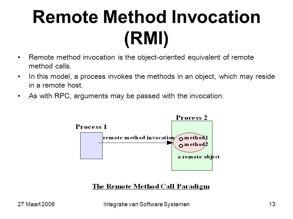 27 Maart 2006Integratie van Software Systemen13 Remote Method Invocation (RMI) Remote method invocation is the object-oriented equivalent of remote method calls.