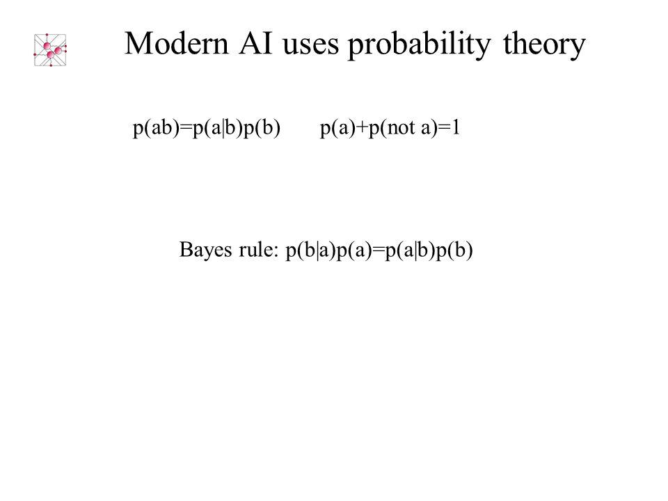 p(ab)=p(a|b)p(b) p(a)+p(not a)=1 Modern AI uses probability theory Bayes rule: p(b|a)p(a)=p(a|b)p(b)