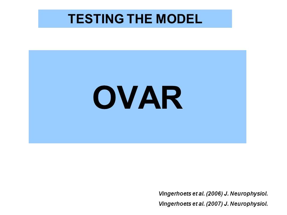 OVAR Vingerhoets et al. (2006) J. Neurophysiol. Vingerhoets et al.