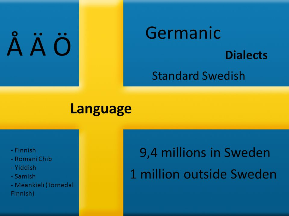 Language Å Ä Ö Germanic 9,4 millions in Sweden 1 million outside Sweden Dialects Standard Swedish - Finnish - Romani Chib - Yiddish - Samish - Meankieli (Tornedal Finnish)