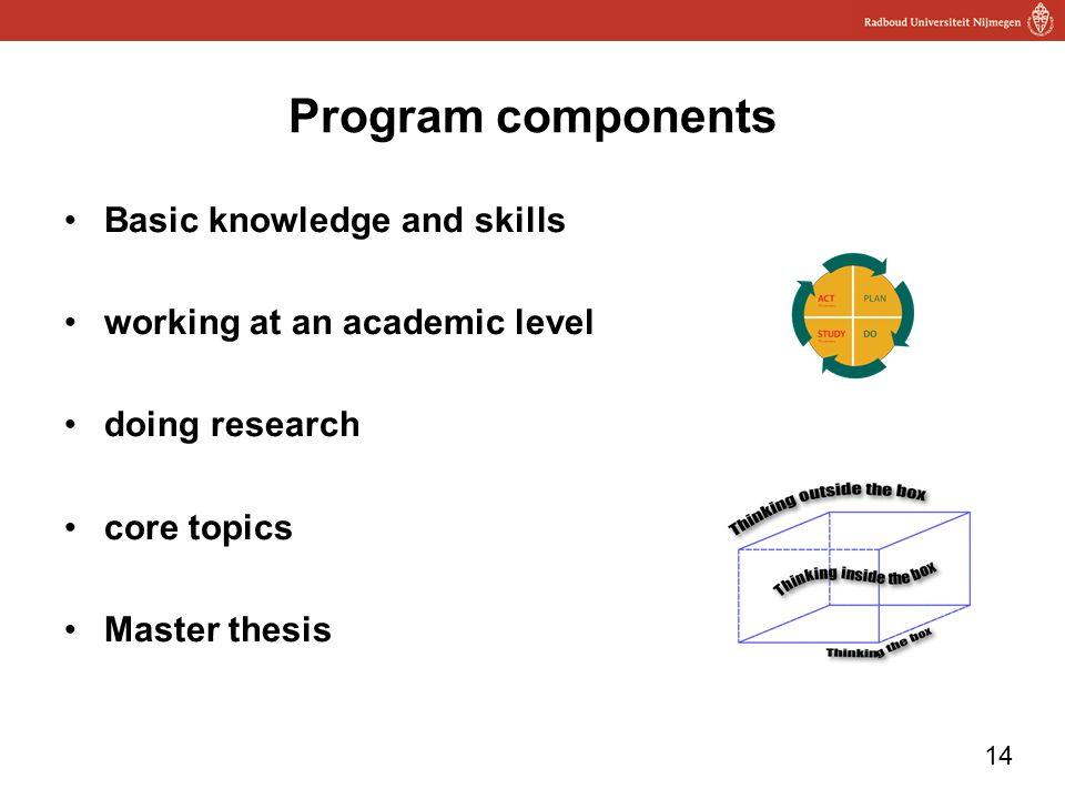 14 Program components Basic knowledge and skills working at an academic level doing research core topics Master thesis