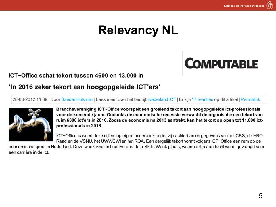 5 Relevancy NL
