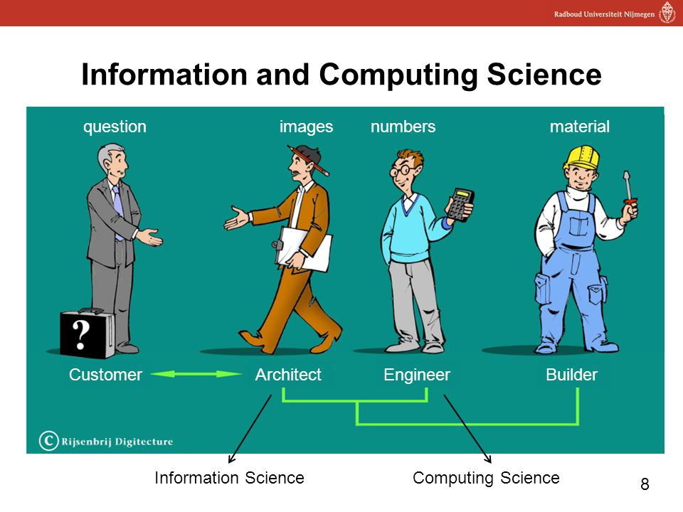 8 CustomerArchitectEngineerBuilder imagesquestionnumbers material Information ScienceComputing Science Information and Computing Science