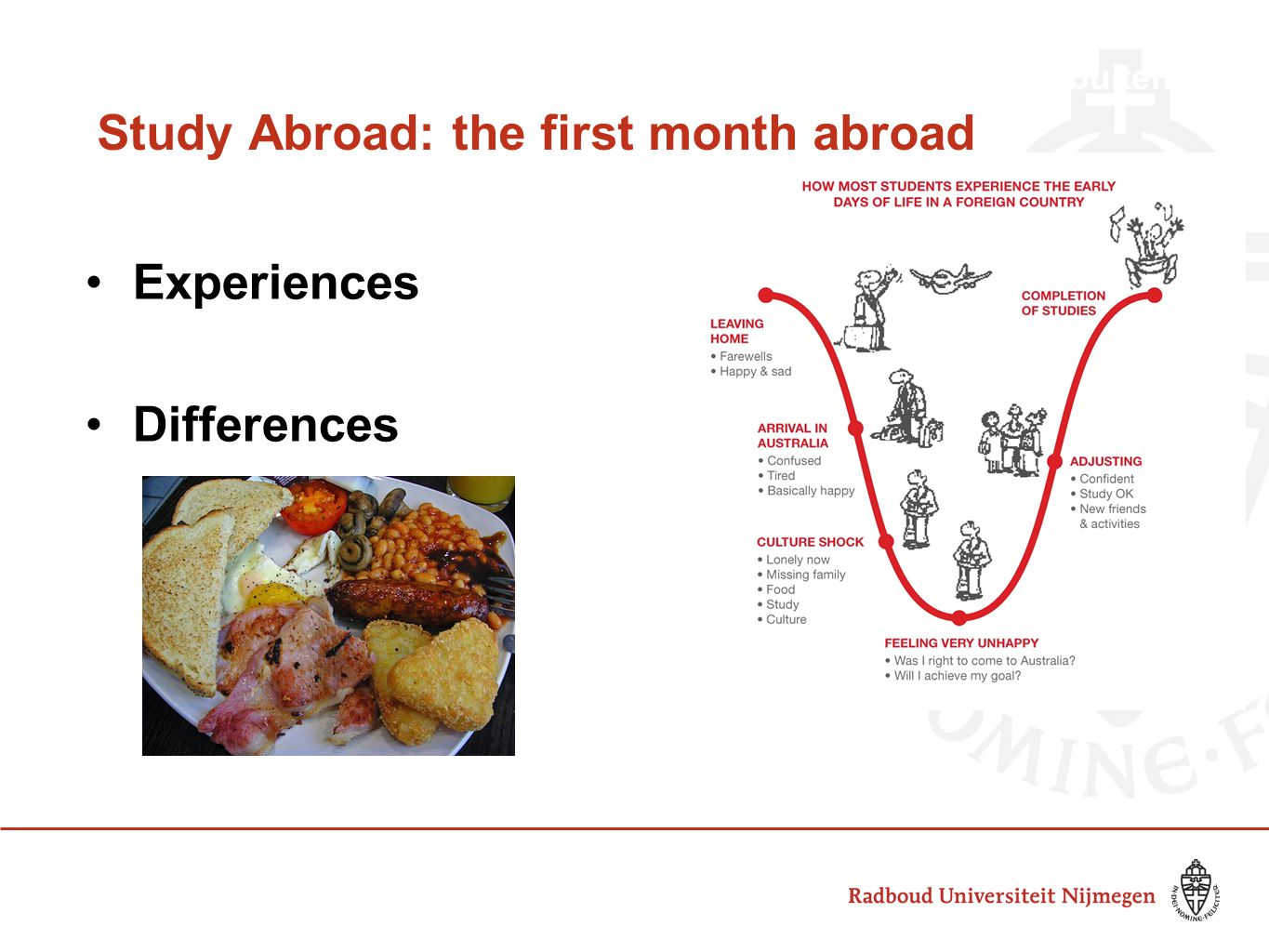 Study Abroad: Ambassador tasks Meeting people at the Study abroad office Going Abroad Fare Presentations Diary on Waar Ben Jij