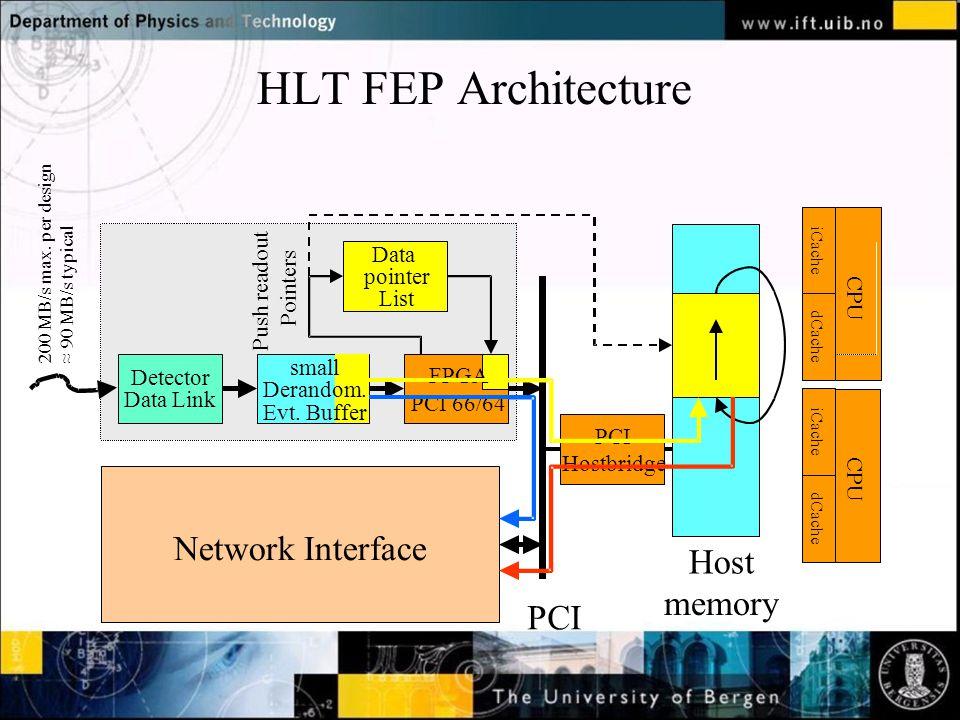 HLT FEP Architecture Detector Data Link Data pointer List Push readout Pointers FPGA PCI 66/64 PCI Host memory PCI Hostbridge small Derandom.