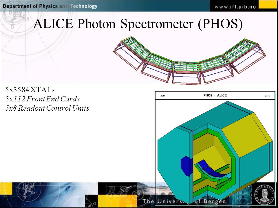 ALICE Photon Spectrometer (PHOS) 5x3584 XTALs 5x112 Front End Cards 5x8 Readout Control Units