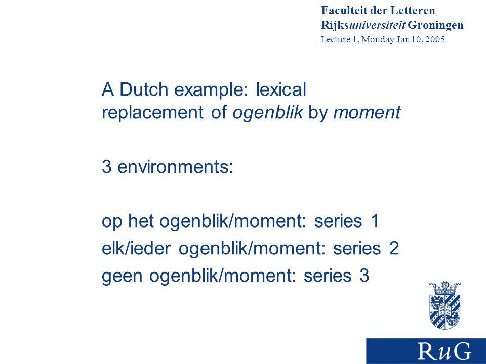 Faculteit der Letteren Rijksuniversiteit Groningen Lecture 1, Monday Jan 10, 2005 A Dutch example: lexical replacement of ogenblik by moment 3 environments: op het ogenblik/moment: series 1 elk/ieder ogenblik/moment: series 2 geen ogenblik/moment: series 3