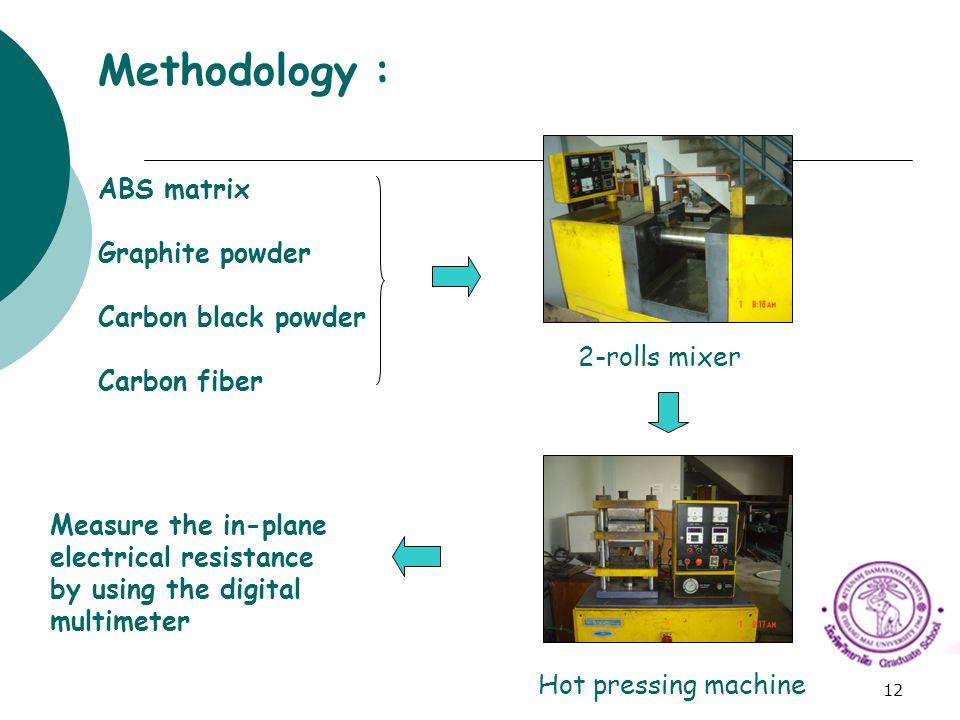 12 Methodology : 2-rolls mixer Hot pressing machine ABS matrix Graphite powder Carbon black powder Carbon fiber Measure the in-plane electrical resist