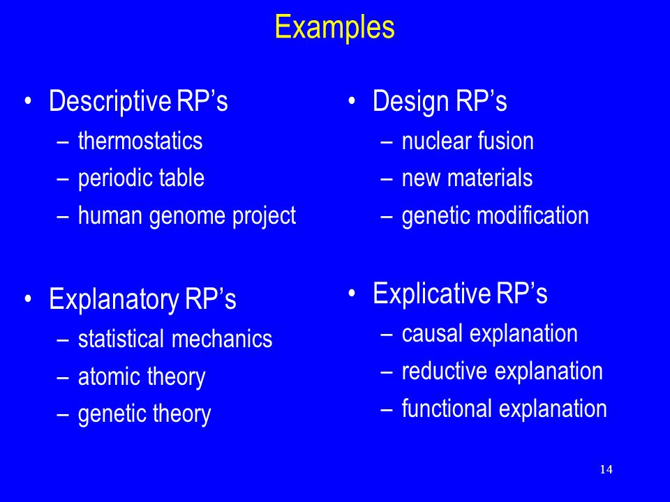 14 Examples Descriptive RP's –thermostatics –periodic table –human genome project Explanatory RP's –statistical mechanics –atomic theory –genetic theory Design RP's –nuclear fusion –new materials –genetic modification Explicative RP's –causal explanation –reductive explanation –functional explanation
