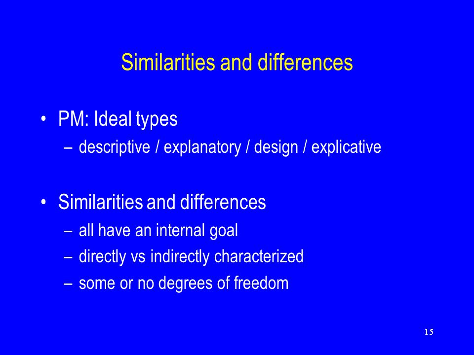 15 Similarities and differences PM: Ideal types –descriptive / explanatory / design / explicative Similarities and differences –all have an internal goal –directly vs indirectly characterized –some or no degrees of freedom